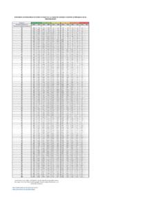 Notentabelle - Grundschule, Unterstufe - max Punktzahl